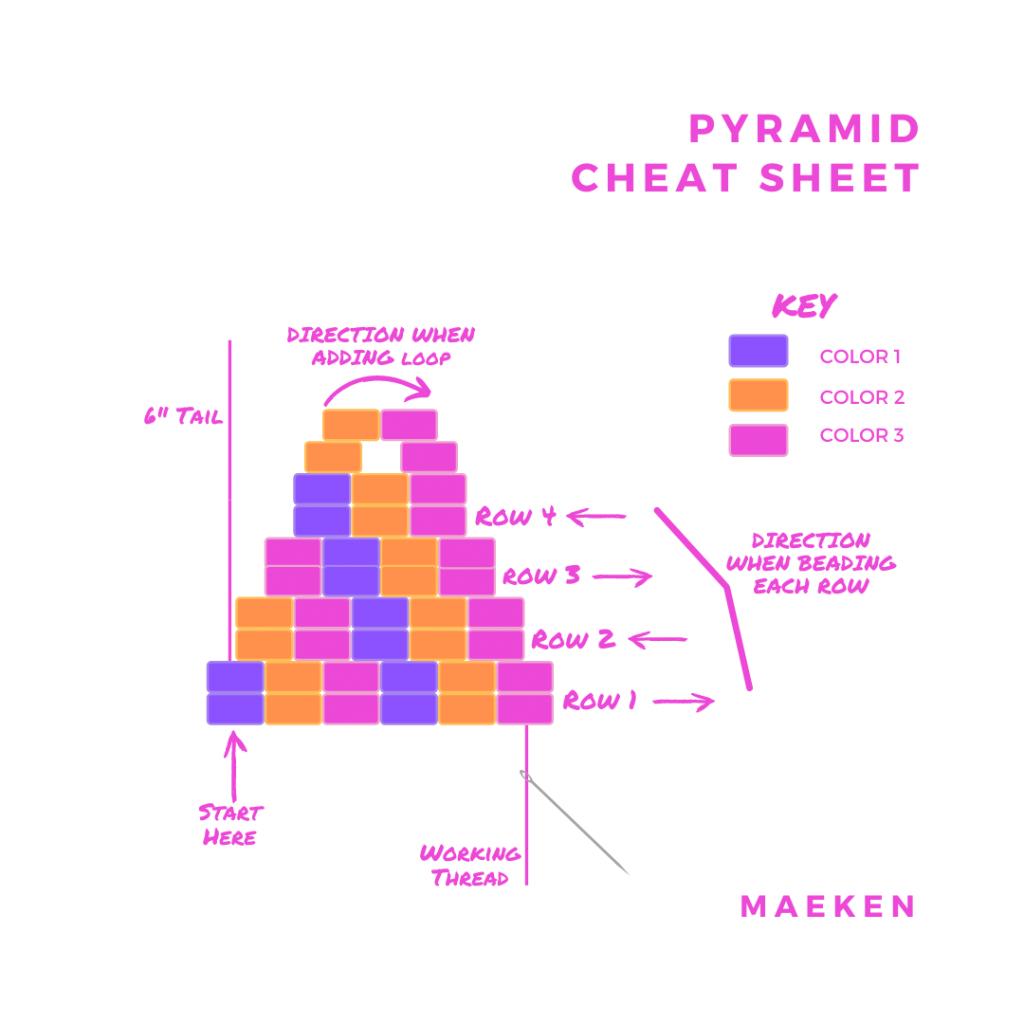 Brick Stitch Pyramid Cheat Sheet